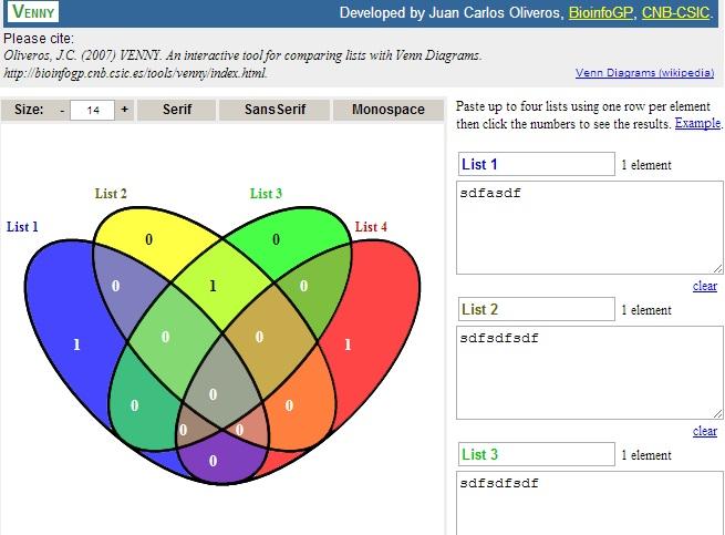 venn diagram online venny venn diagram maker venny