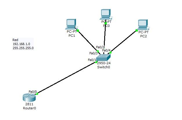 Configuración basica de un router en packet tracer