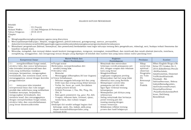 Download Silabus Bahasa Inggris Kelas Vii Kurikulum 2013 Revisi 2018 Situs Kurikulum 2013