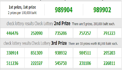 Thailand Lotto Result Today For 16-11-2018