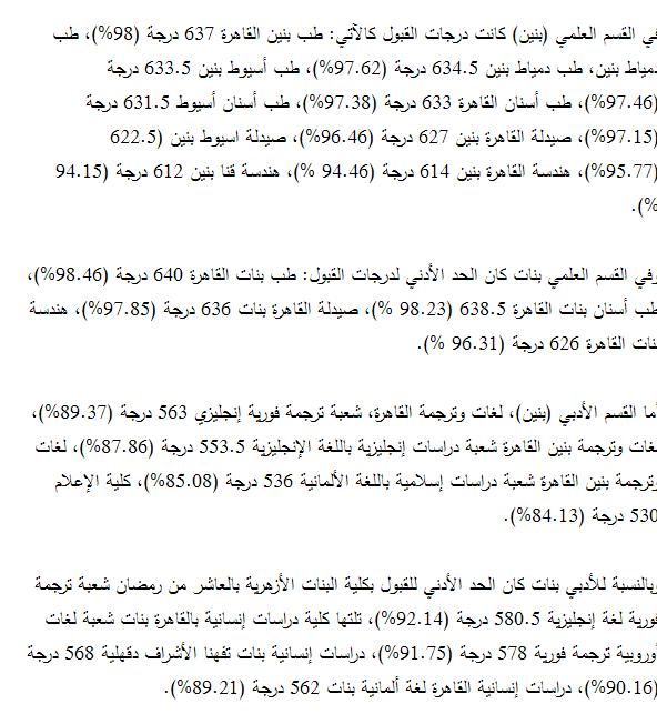 مؤشرات وتوقعات تنسيق الثانوية الازهرية 2014 (المرحلة الأولى) علمى وأدبى بنين وبنات