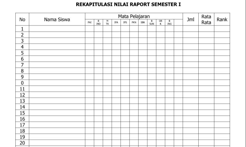 Download Contoh Format Rekapitulasi Nilai Raport Semester I untukAdministrasi Guru SD/MI-SMP/MTs-SMA/SMK/MA
