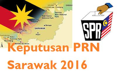 Keputusan Pilihanraya Sarawak 2016