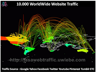 10.000 WorldWide Web Traffic