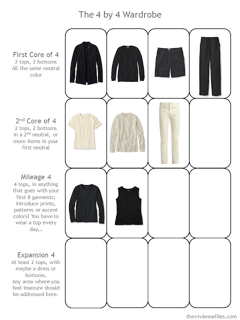 9 Neutral Building Blocks as the start to a 4 by 4 Wardrobe