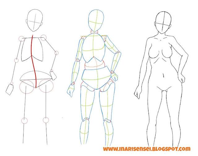 Dessiner un corps manga: mouvements du corps