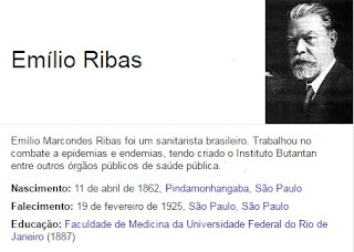 Emílio Ribas