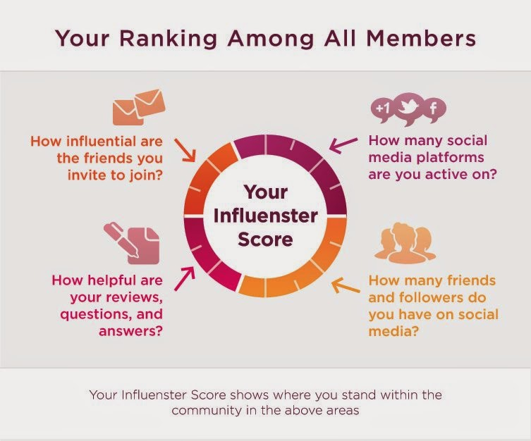how to get badges on influenster