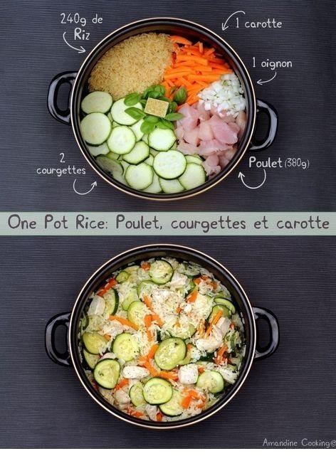 Poulet, Courgettes Et Carotte