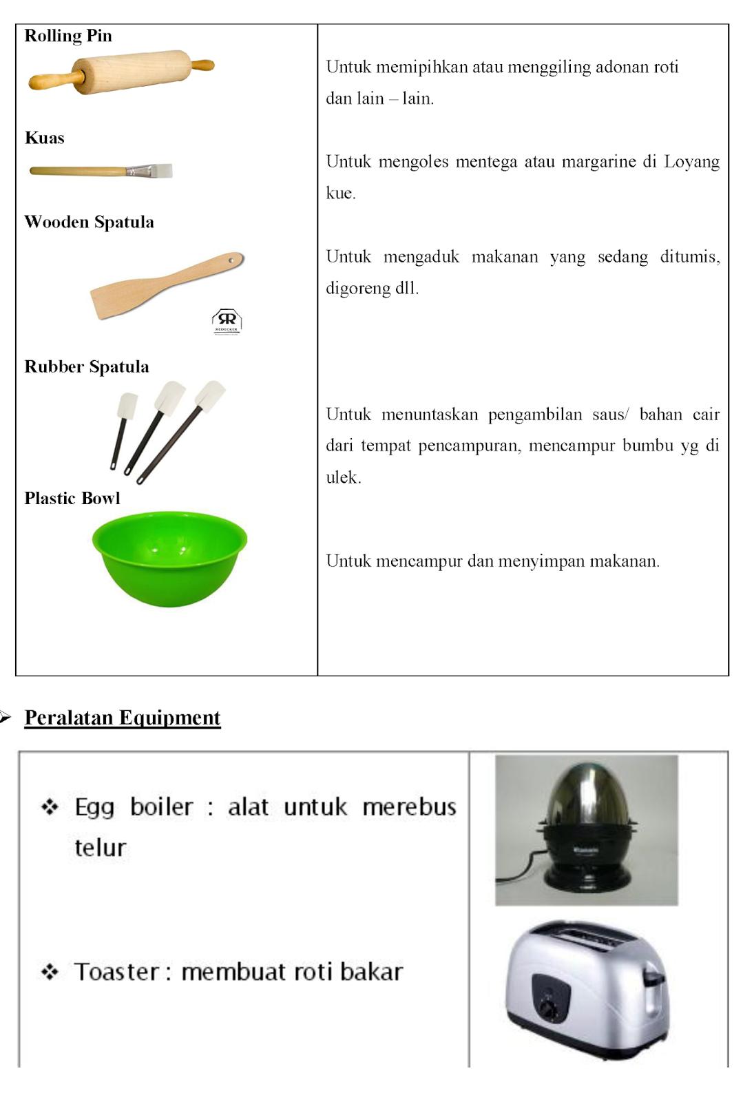 Jenis Peralatan Fungsi Peralatan Pengolahan Makanan Membuat