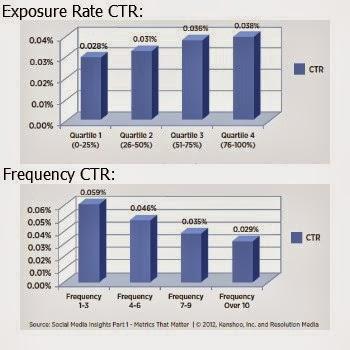 average cpm for web advertising