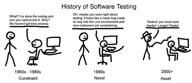 Software Qa Testing Jobs In Kitchener Waterloo