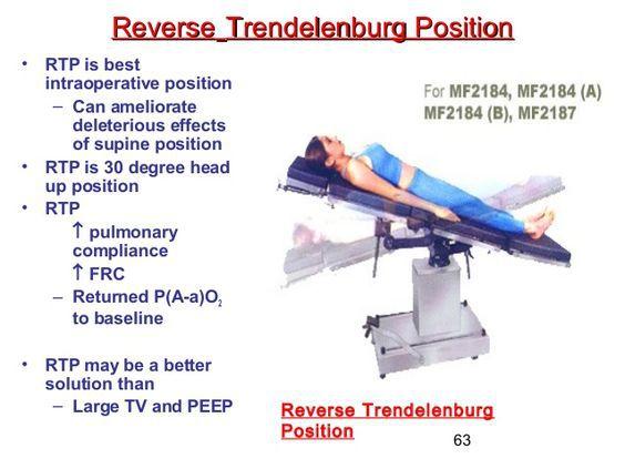 Reverse Trendelenburg Position reverse trendel...