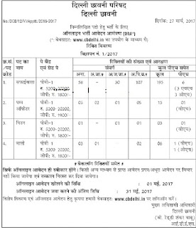 Delhi-Cantonment-Board-Safaiwala-Jobs-Recruitment-2017