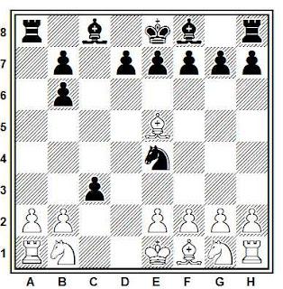Posición de la partida de ajedrez Terentiev - Gallagher (Liechtenstein, 1990)