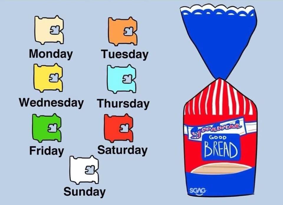 maksud warna tag roti (yang tertulis tarikh expired & harga)