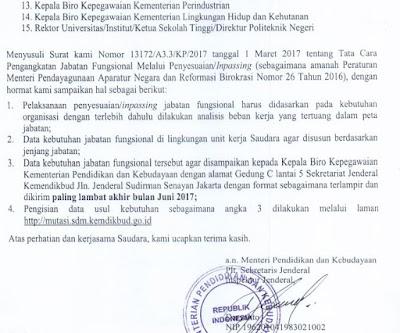 Surat Edaran Inpassing Jabatan Fungsional 2017