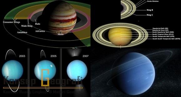 Planet yang Memiliki Cincin