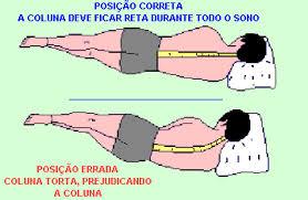 TRAVESSEIRO ADEQUADO PODE EVITAR PROBLEMAS NA COLUNA Dormir sem travesseiro é prejudicial pois força a curvatura da coluna cervical