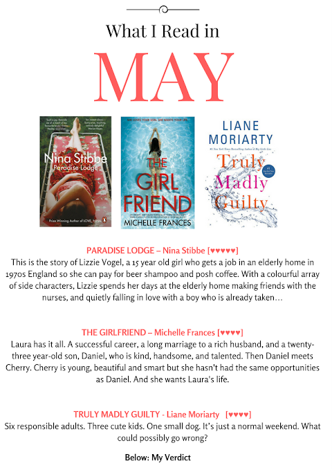 Books I Read in May...