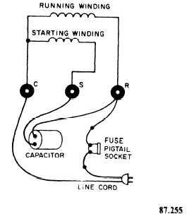 electrical? my hobby!!: NAK REPAIR KIPAS DAN PERALATAN