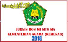 JUKNIS BOS KEMENAG 2018