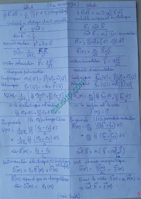 résumé d'électricité 3 smp s4