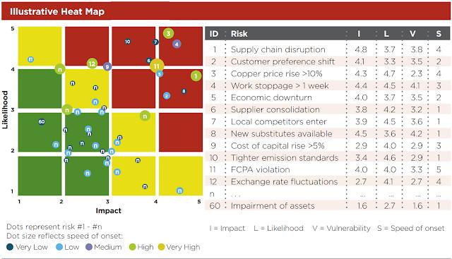 Heat Map Formatting Help - scatter plot risk he    |Tableau