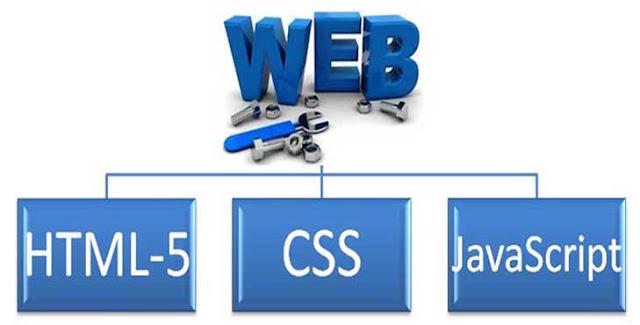 html, css and javascript