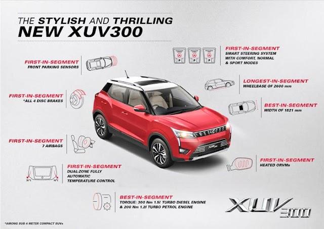 लो आ गई MAHINDRA की XUV 300, पढ़िए क्यों था इस CAR का सबको इंतजार   AUTO NEWS
