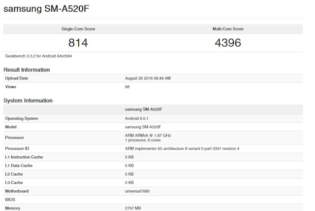 Samsung Galaxy A5 Appears In Benchmark