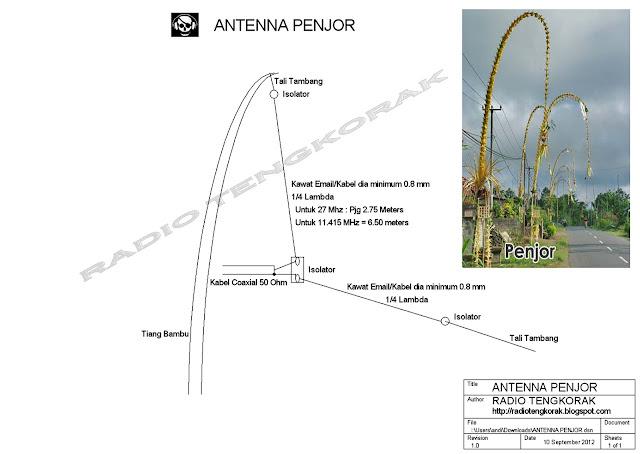 Antenna Penjor