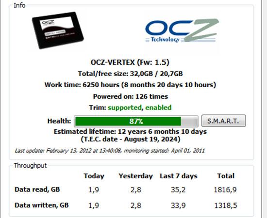 Free download SsdReady for windows 8 1 free version - trueefiles