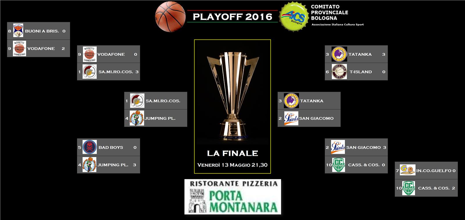 Basket amatori imola 3a porta montanara cup tabellone - Porta montanara imola ...