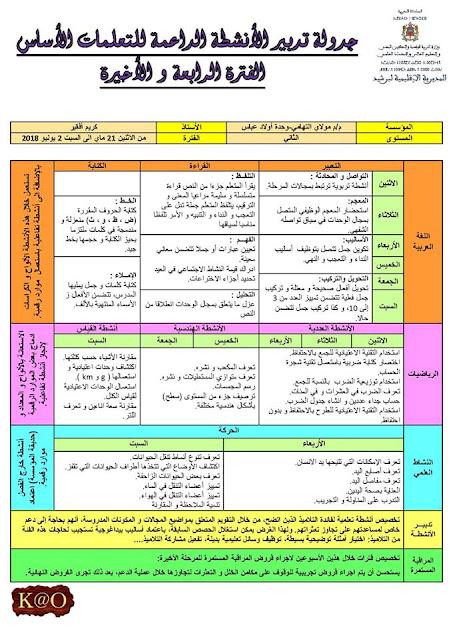 جدولة تدبير أنشطة الدعم للمرحلة الرابعة المستوى الثاني.