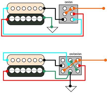 Hermetico Guitar Wiring DIY - Part 07