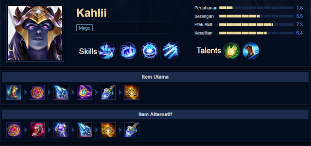 Build Item Hero Kahlii