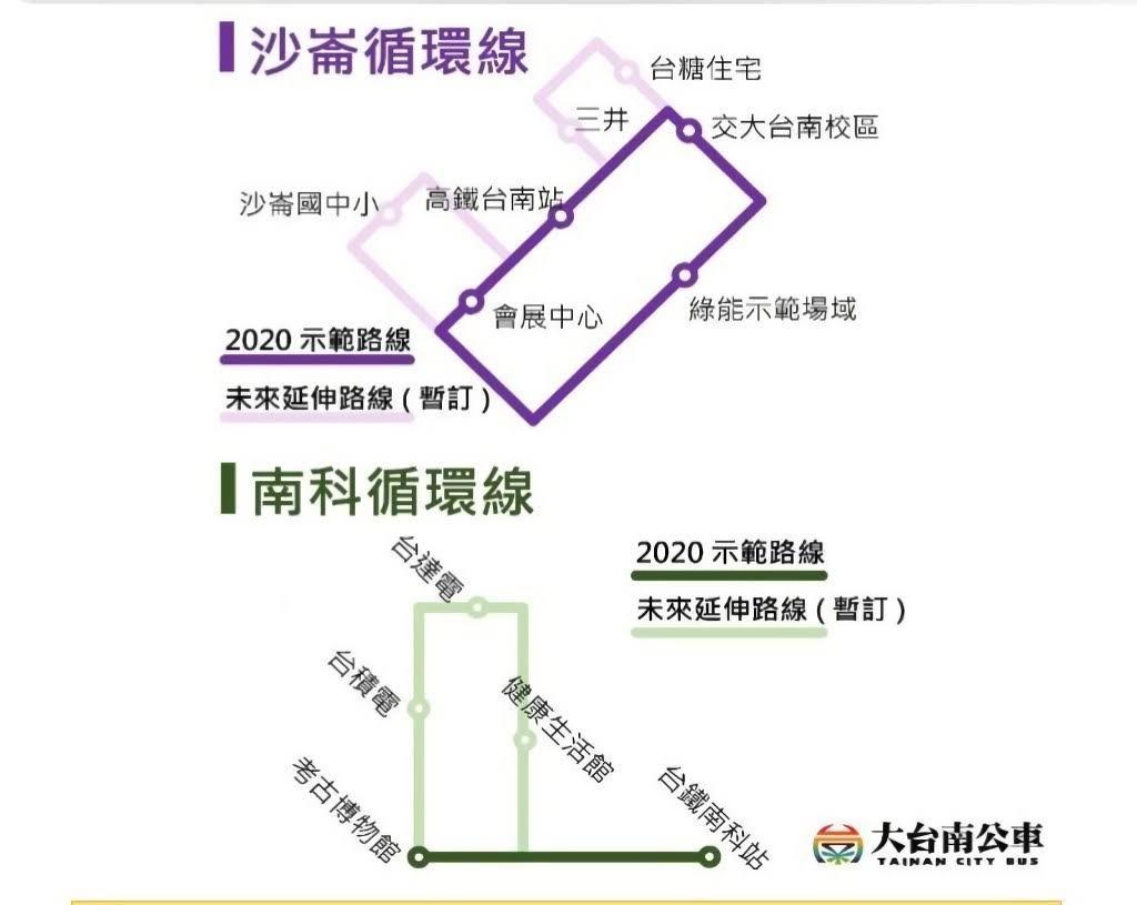 台南自駕公車2020下半年上線|有沙崙循環線及南科循環線兩條示範路線