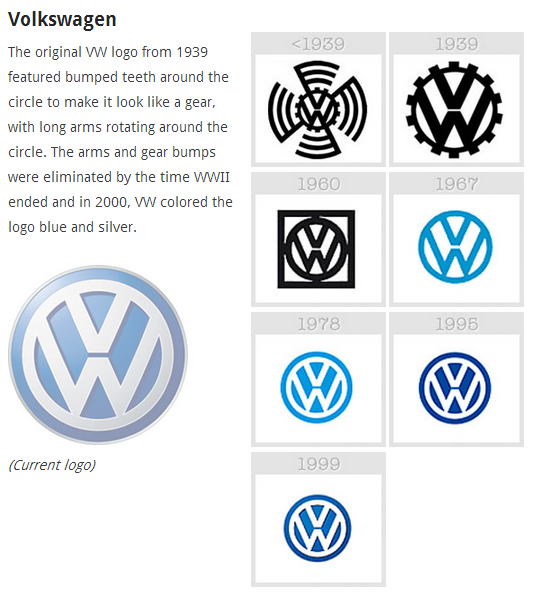 logo mobile VW Volks Wagon