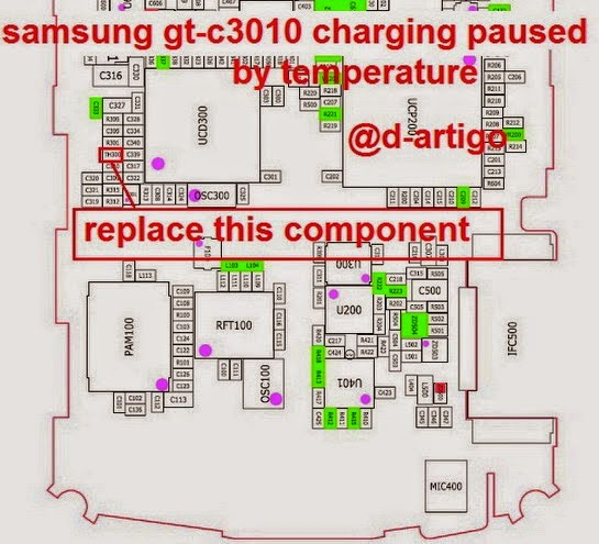 Samsung c3010s flash file