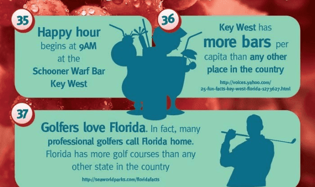50 Insane Facts About Florida