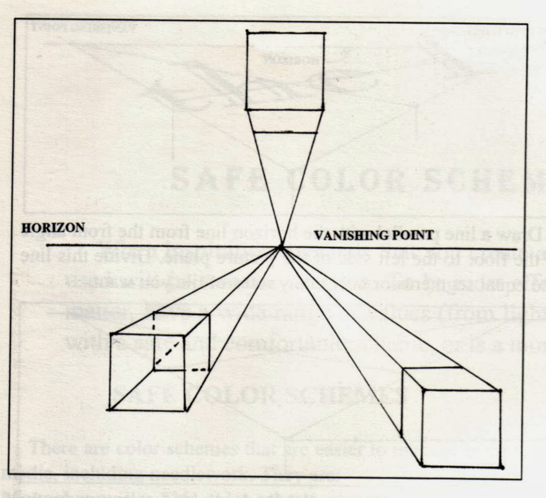 Basic Linear Perspective Diagrams