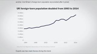 Salah Satu Faktor Lepasnya United Kingdom Dari Uni Eropa Karena Angka Kelaharian Imigran Yang Tinggi