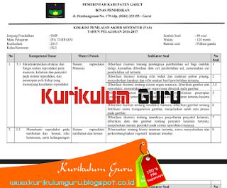 Download, Kisi-kisi, Soal, Mata Pelajaran, IPA, Format, Word, Gratis, 2016, 2017, KURIKULUM 2013,