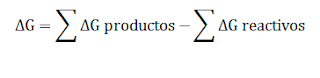 Formula energía libre de Gibbs estandar