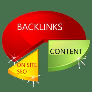 Daftar Backlink