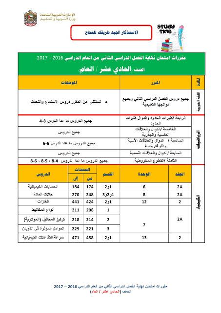 مقررات امتحان الفصل الثاني للصف الحادي عشر العام 2016-2017