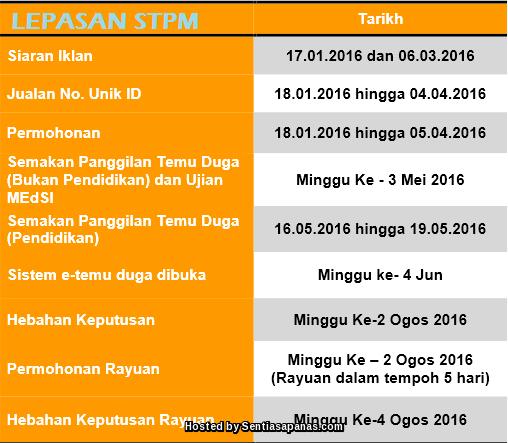 Permohonan UPU STPM 2016