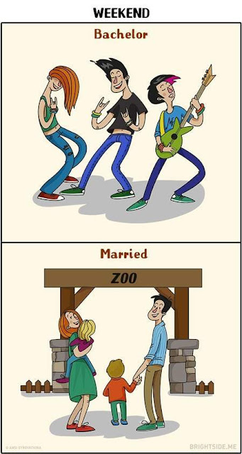 ilustrasi pria sebelum dan sesudah menikah