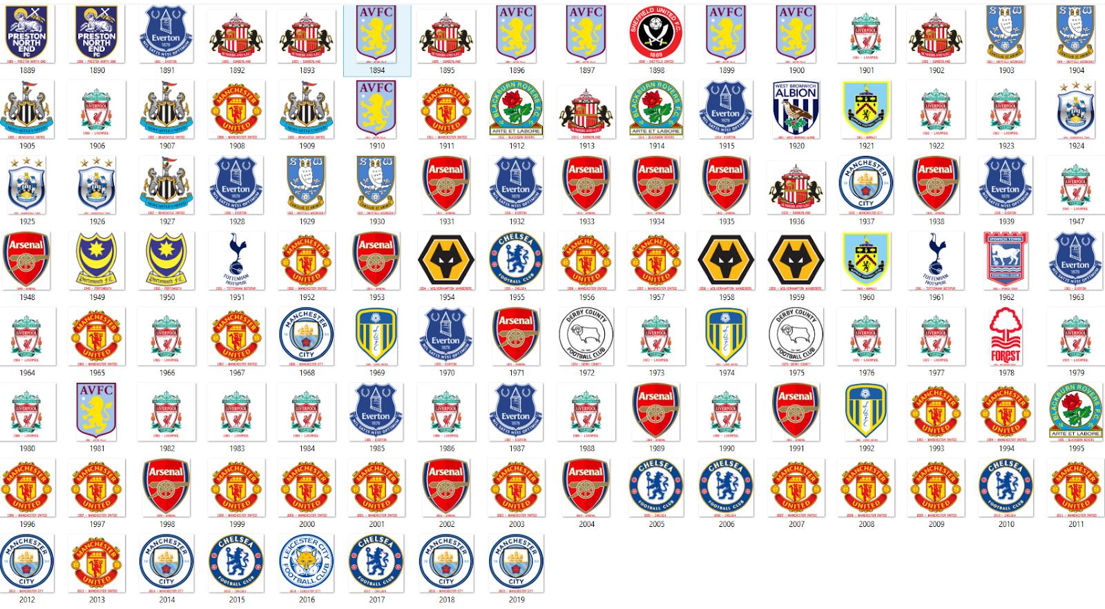 Campeões da Premier League | Inglaterra